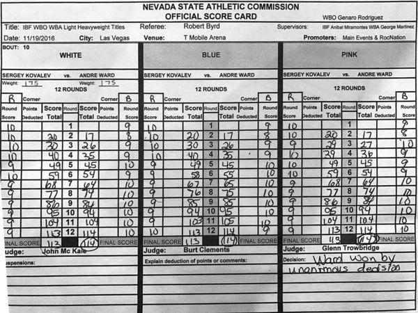Kovalev vs Ward scorecards